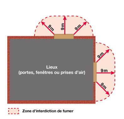 zone-interdiction-fumer